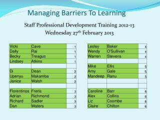 Managing Barriers To Learning