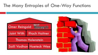 The Many Entropies of One-Way Functions