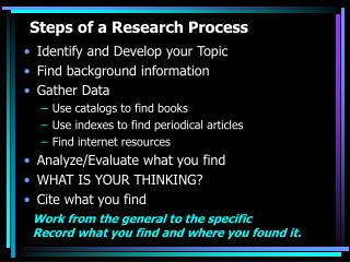 Steps of a Research Process