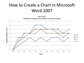 How to Create a Chart in Microsoft Word 2007