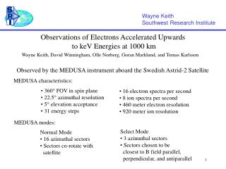 Observations of Electrons Accelerated Upwards  to keV Energies at 1000 km