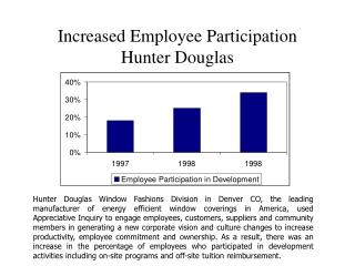 Increased Employee Participation Hunter Douglas
