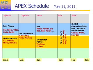APEX Schedule    May 11, 2011