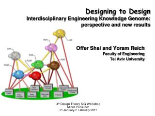 Designing to Design Interdisciplinary Engineering Knowledge Genome:  perspective and new results