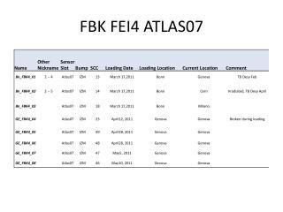 FBK FEI4 ATLAS07
