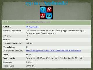 175+ in 1: AppBundle! iPhone App - All in One iPhone App Bun