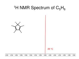 1 H NMR Spectrum of C 5 H 6