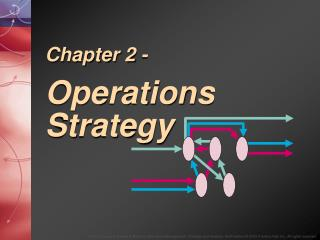 Chapter 2 - Operations Strategy
