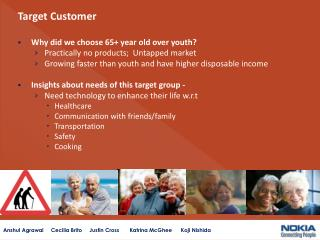 Target Customer Why did we choose 65+ year  old over youth? Practically no products;  Untapped market