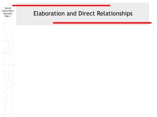 Elaboration and Direct Relationships
