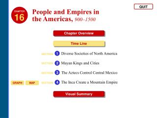 People and Empires in  the Americas ,  900–1500