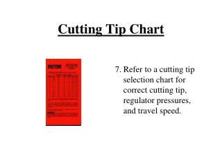 Cutting Tip Chart
