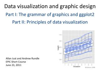 Data visualization and graphic design Part I: The grammar of graphics and ggplot2 Part II: Principles of data visualizat