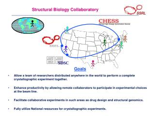 Structural Biology Collaboratory