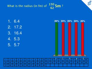 What is the radius (in fm) of {image} ?