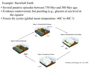 Example: Snowball Earth