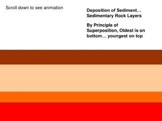 Deposition of Sediment… Sedimentary Rock Layers