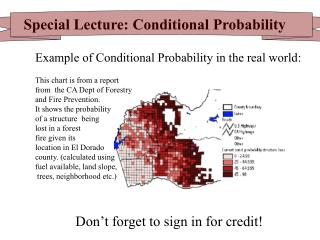 Special Lecture: Conditional Probability