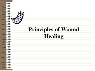 Principles of Wound Healing