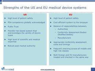 Strengths of the US and EU medical device systems