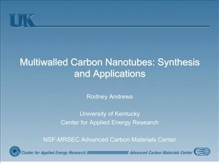 Multiwalled Carbon Nanotubes: Synthesis and Applications