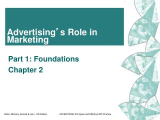 Advertising ' s Role in Marketing