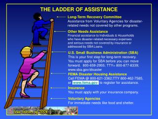 THE LADDER OF ASSISTANCE