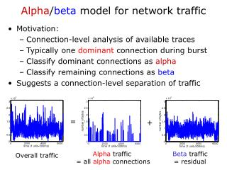 Alpha / beta  model for network traffic