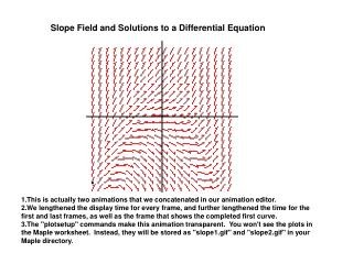 Slope Field and Solutions to a Differential Equation