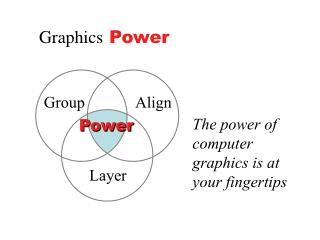 Graphics Power
