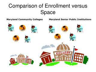 Comparison of Enrollment versus Space