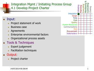Integration Mgmt / Initiating Process Group 4.1 Develop Project Charter