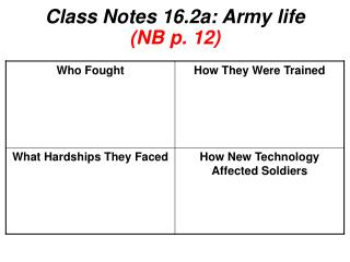 Class Notes 16.2a: Army life  (NB p. 12)