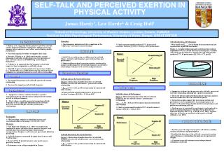 SS SELF-TALK AND PERCEIVED EXERTION IN PHYSICAL ACTIVITY