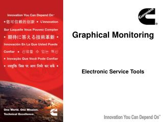 Graphical Monitoring