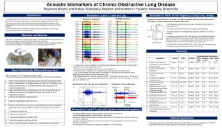 Acoustic biomarkers of Chronic Obstructive Lung Disease Raymond Murphy and Andrey Vyshedskiy,  Brigham and Women's /  F