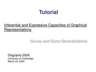 Inferential and Expressive Capacities of Graphical Representations
