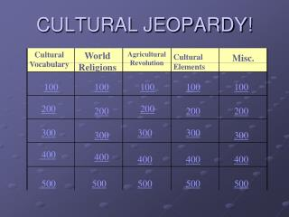 CULTURAL JEOPARDY!