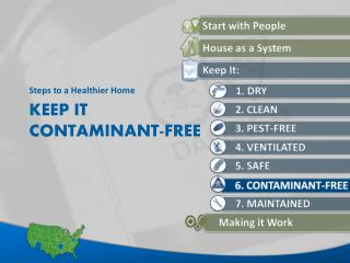 Keep it contaminant-free
