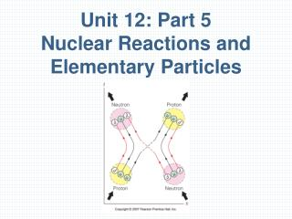 Unit 12: Part 5 Nuclear Reactions and Elementary Particles