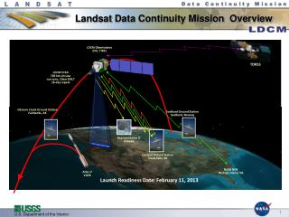 Landsat  Data Continuity Mission  Overview