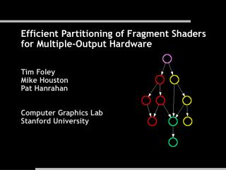 Efficient Partitioning of Fragment Shaders for Multiple-Output Hardware