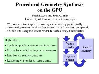 Procedural Geometry Synthesis on the GPU