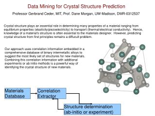 Data Mining for Crystal Structure Prediction