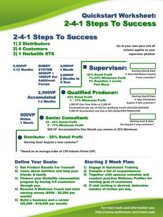 Quickstart  Worksheet:  2-4-1 Steps To Success