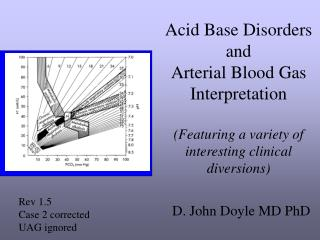 Acid Base Disorders and Arterial Blood Gas Interpretation (Featuring a variety of interesting clinical diversions)