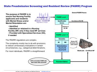 State Preadmission Screening and Resident Review (PASRR) Program