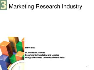 Marketing Research Industry