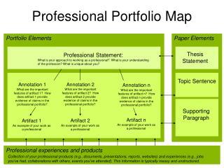 Professional Portfolio Map