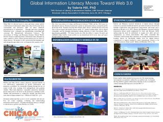 Global Information Literacy Moves Toward Web 3.0 by Valerie Hill, PhD TWU School  of Library & Information  Studies,